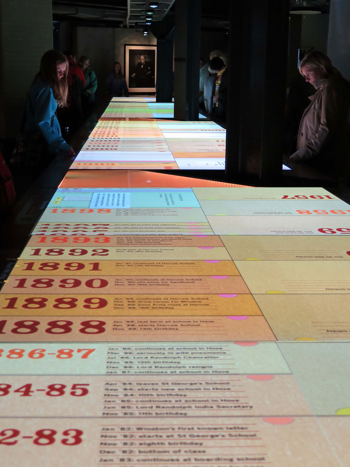 Interactive Winston Churchill Lifeline in the Churchill Museum